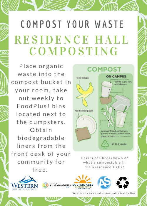 Compost flyer with information written on this page