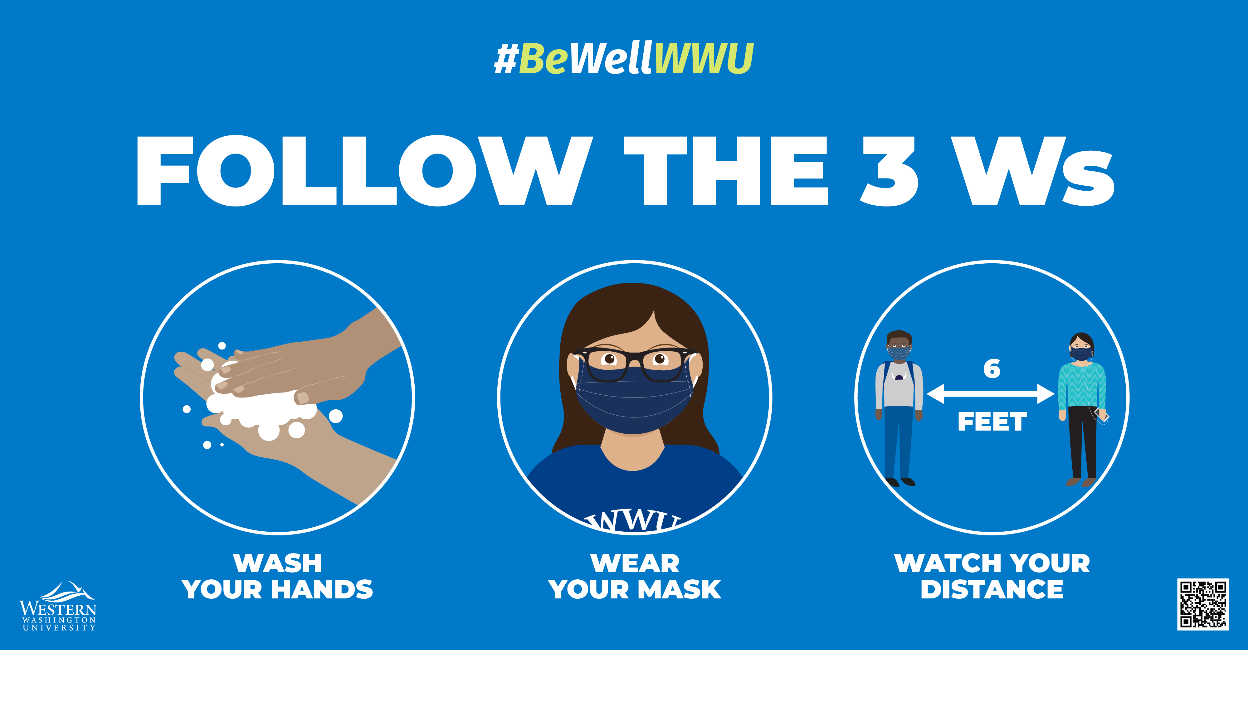 Follow the 3Ws - wash your hands, wear your mask and watch your distance infographic